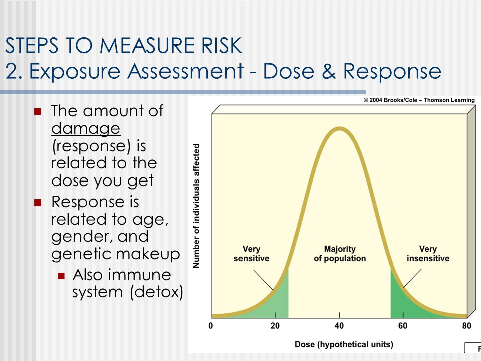 STEPS TO MEASURE RISK 2. Exposure Assessment - Dose & Response The amount of damage (response) is related to the dose you get Response is related to a