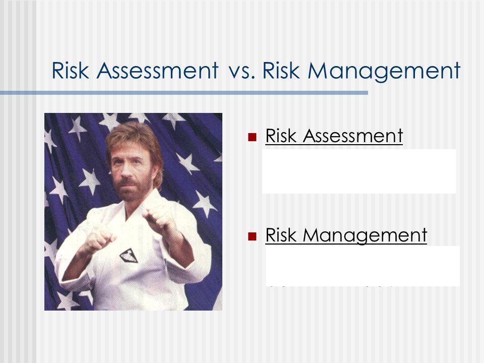"Risk Assessment vs. Risk Management Risk Assessment ""What is the hazard?"" Risk Management ""How can the risk be minimized?"""