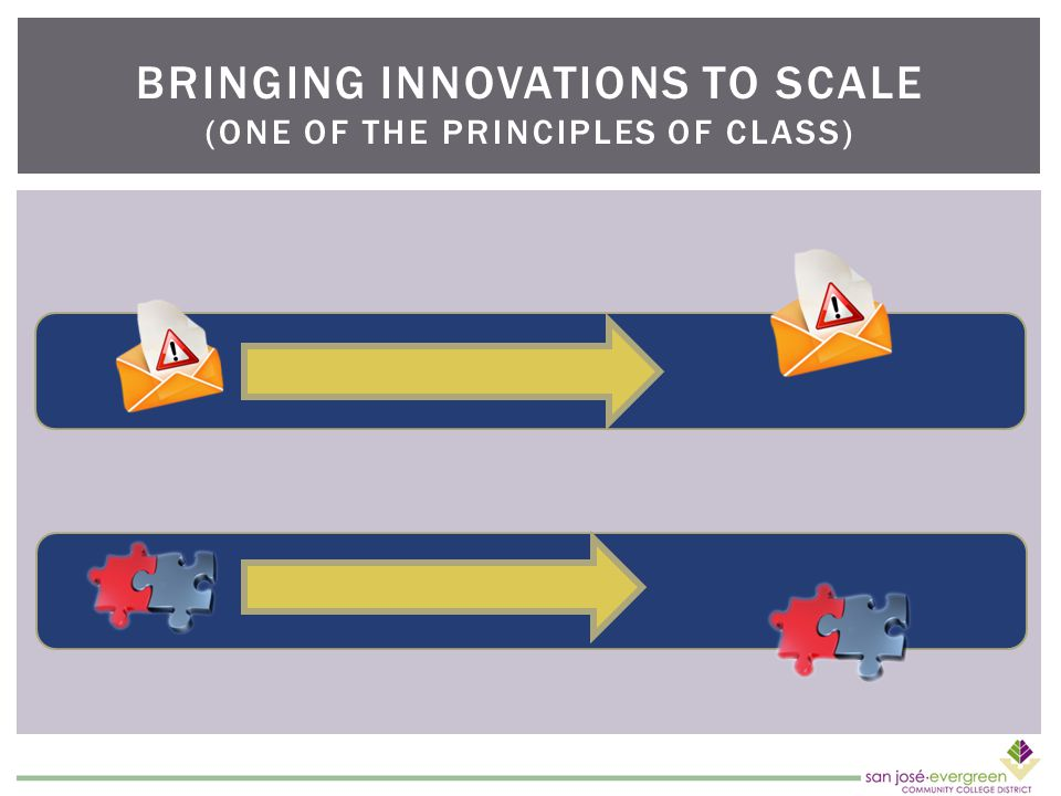 BRINGING INNOVATIONS TO SCALE (ONE OF THE PRINCIPLES OF CLASS)