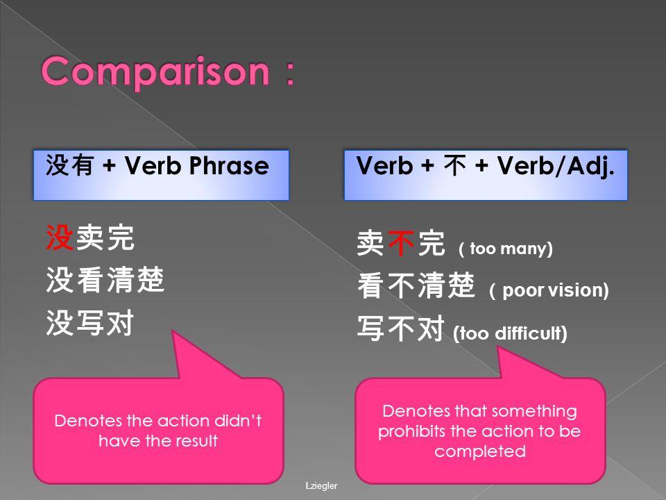 没有 + Verb Phrase 没卖完 没看清楚 没写对 Verb + 不 + Verb/Adj. 卖不完 ( too many) 看不清楚 ( poor vision) 写不对 (too difficult) Denotes the action didn't have the result D