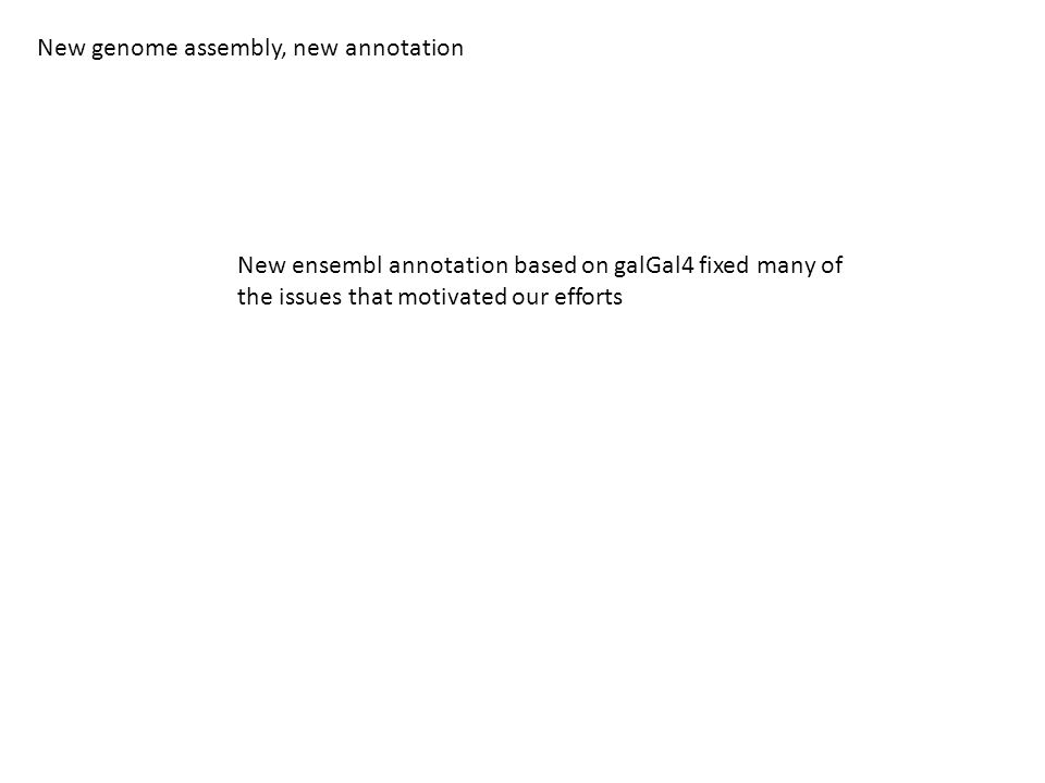 New ensembl annotation based on galGal4 fixed many of the issues that motivated our efforts New genome assembly, new annotation