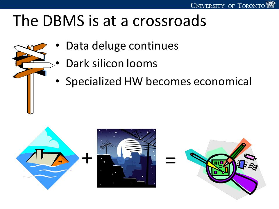 U NIVERSITY U NIVERSITY OF T ORONTO The DBMS is at a crossroads Data deluge continues Dark silicon looms Specialized HW becomes economical + =