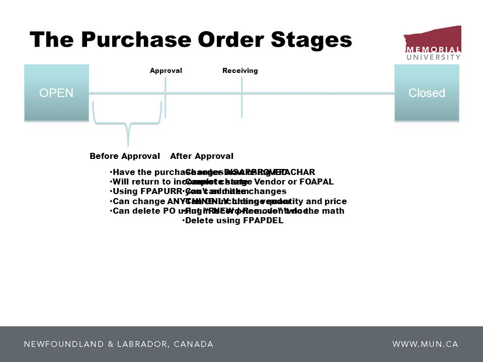 The Purchase Order Stages OPEN Closed ApprovalReceiving Before Approval Have the purchase order DISAPPROVED Will return to incomplete state Using FPAP