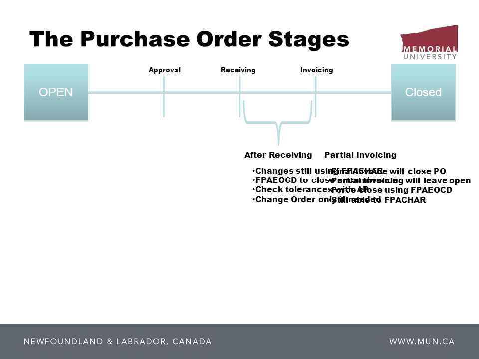 The Purchase Order Stages OPEN Closed ApprovalReceivingInvoicing After Receiving Changes still using FPACHAR FPAEOCD to close encumbrance Check tolera