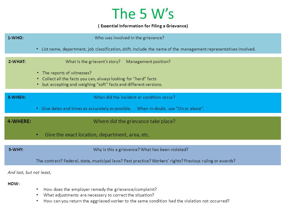 The 5 W's ( Essential Information for Filing a Grievance) And last, but not least, HOW: How does the employer remedy the grievance/complaint.
