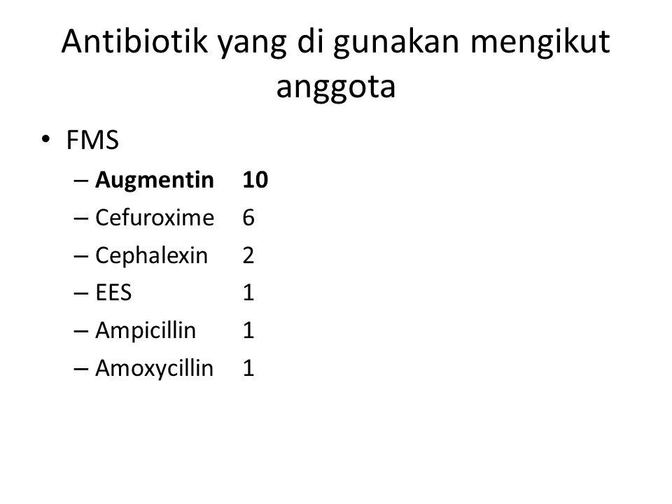Antibiotik yang di gunakan mengikut anggota FMS – Augmentin10 – Cefuroxime6 – Cephalexin 2 – EES1 – Ampicillin1 – Amoxycillin 1