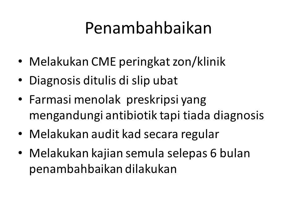 Penambahbaikan Melakukan CME peringkat zon/klinik Diagnosis ditulis di slip ubat Farmasi menolak preskripsi yang mengandungi antibiotik tapi tiada diagnosis Melakukan audit kad secara regular Melakukan kajian semula selepas 6 bulan penambahbaikan dilakukan