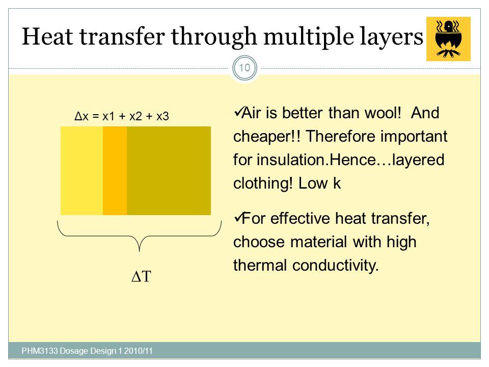 Find the rate of heat transfer 9 Q/t = k A  T/ xx   T = T H -T C = 25  C Plug in…. Q/t = 0.080 x 35 x 25/0.02 H=3500 J/s H=3500 Watts Inside: T