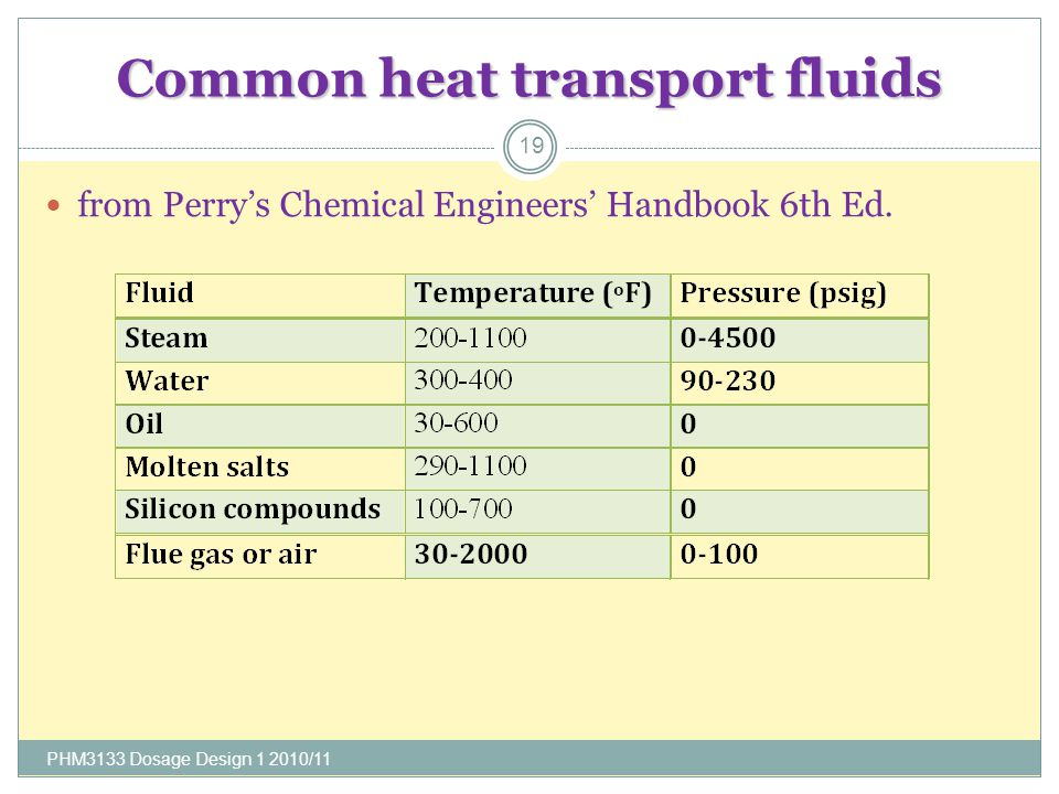 U values Overall heat transfer coefficient 18 Convection Sea-breeze….1 Radiation Else, heat from sun produces roasted human…… 2 Indirect i.e. through