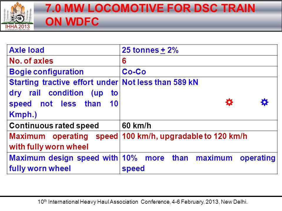 10 th International Heavy Haul Association Conference, 4-6 February, 2013, New Delhi. 7.0 MW LOCOMOTIVE FOR DSC TRAIN ON WDFC Axle load25 tonnes + 2%