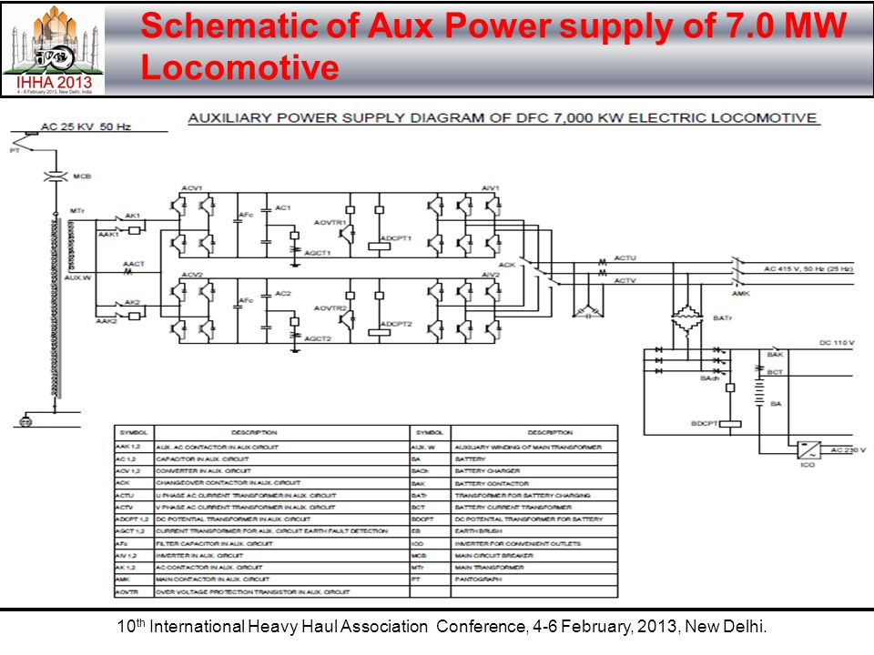 10 th International Heavy Haul Association Conference, 4-6 February, 2013, New Delhi. Schematic of Aux Power supply of 7.0 MW Locomotive