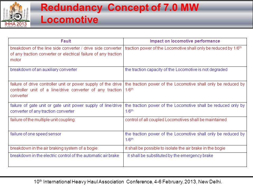 10 th International Heavy Haul Association Conference, 4-6 February, 2013, New Delhi. Redundancy Concept of 7.0 MW Locomotive FaultImpact on locomotiv