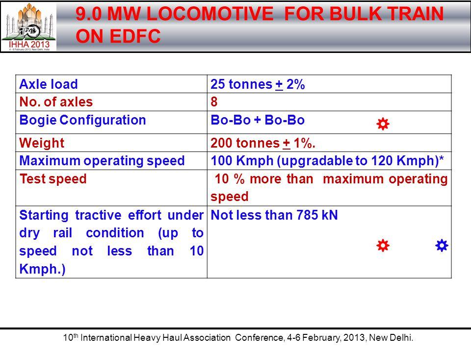 10 th International Heavy Haul Association Conference, 4-6 February, 2013, New Delhi. 9.0 MW LOCOMOTIVE FOR BULK TRAIN ON EDFC Axle load25 tonnes + 2%