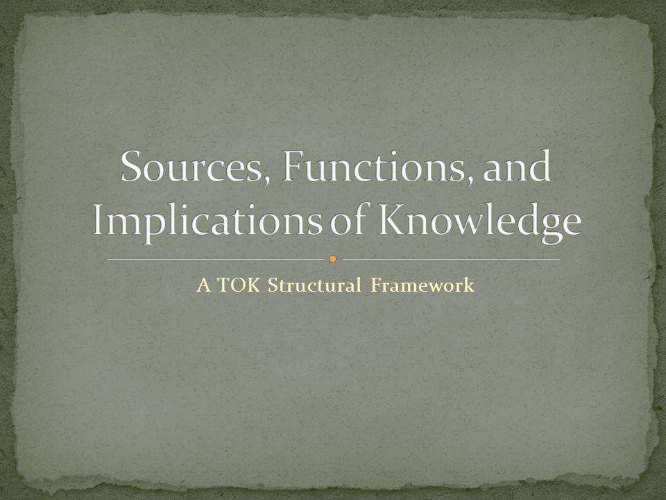 A TOK Structural Framework