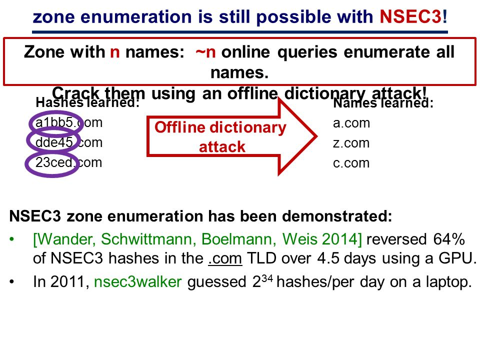 zone enumeration is still possible with NSEC3! Hashes learned: a1bb5.com dde45.com 23ced.com Names learned: a.com z.com c.com 1) Make dictionary of pl