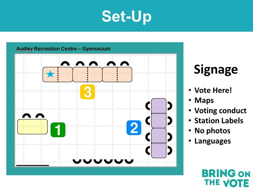 Set-Up Signage Vote Here! Maps Voting conduct Station Labels No photos Languages