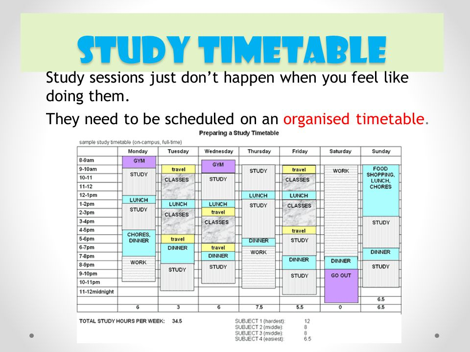 STUDY TIMETABLE Study sessions just don't happen when you feel like doing them.