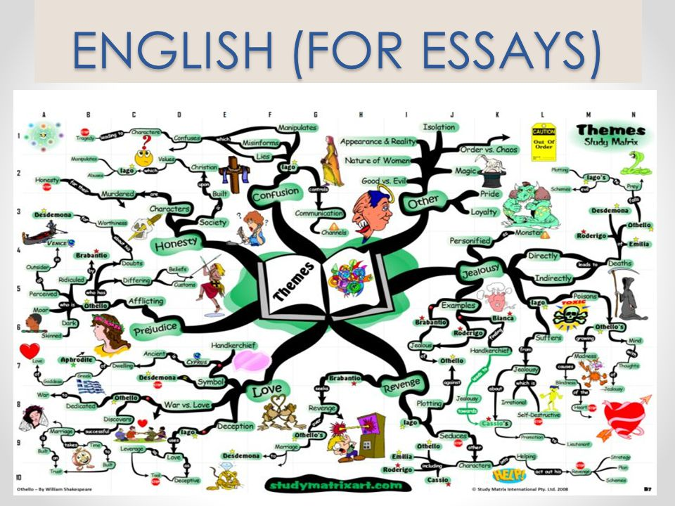 ENGLISH (FOR ESSAYS)