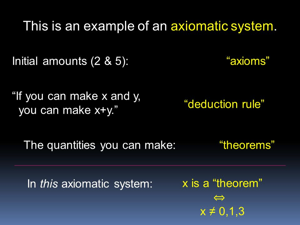 Different axioms ⇒ Different theorems axioms = {0,2}: ⇒ theorems = all even natural #'s axioms = {10,30}: ⇒ theorems = all positive multiples of 10 axioms = {2,3}: ⇒ theorems = all natural #'s except 0,1