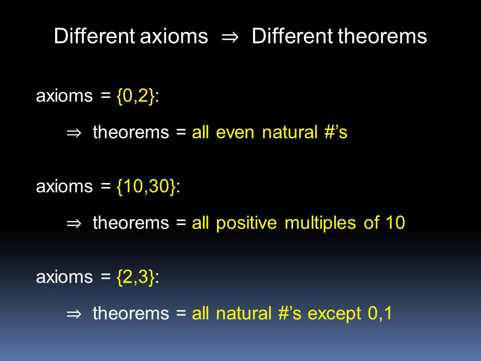 This logical system is sound and complete for propositional truths (tautologies) all theorems are true all truths are theorems
