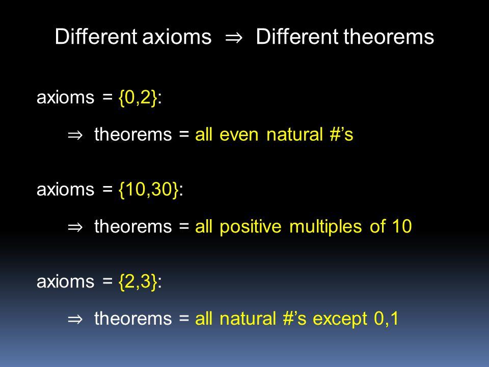 Recursive Evaluation for S eval(formula S, input  from {T,F} n ) { If (S == T ) return T; if (S == F ) return F; if (S == S 1 Æ S 2 ) return eval(S 1,  ) Æ eval(S 2,  ); … }