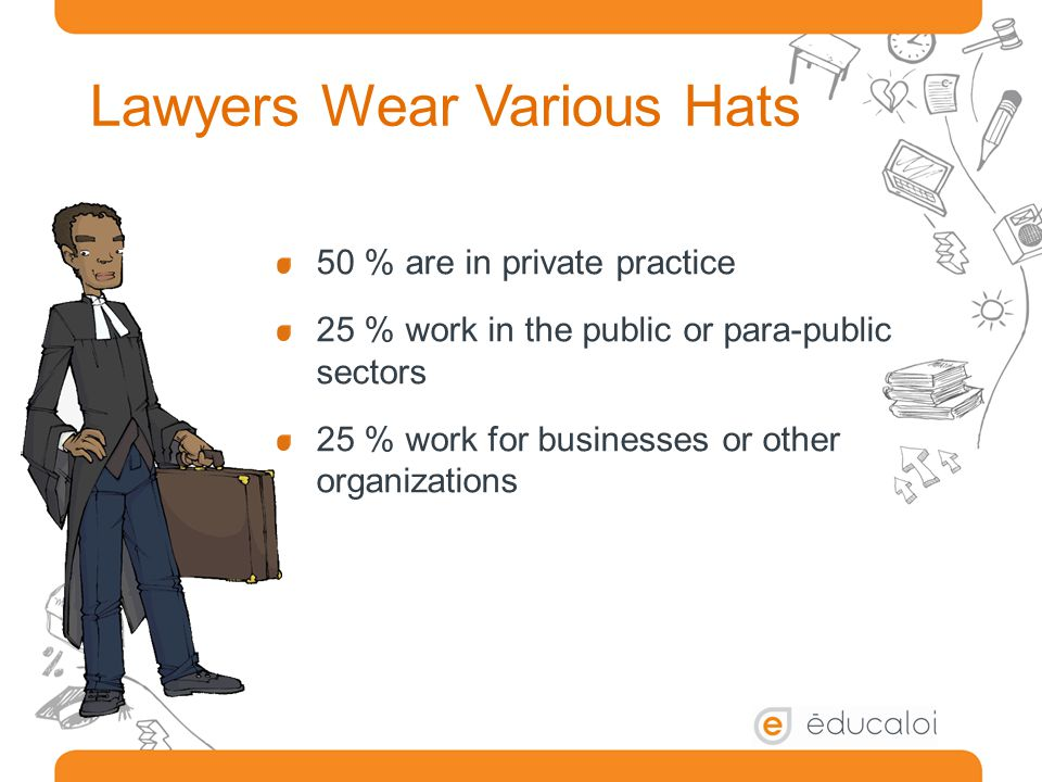 Lawyers Wear Various Hats 50 % are in private practice 25 % work in the public or para-public sectors 25 % work for businesses or other organizations