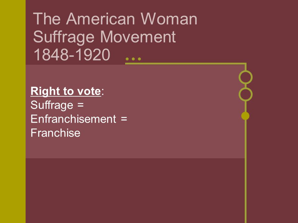 The American Woman Suffrage Movement 1848-1920 Right to vote: Suffrage = Enfranchisement = Franchise