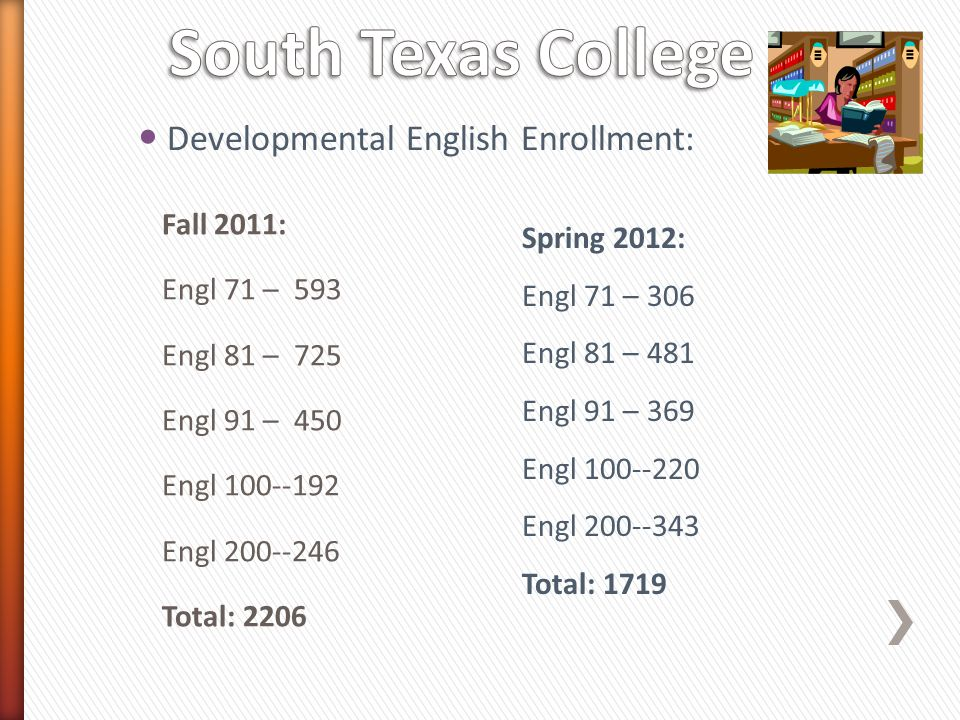 Located in the Rio Grande Valley College facts Fall 2011: 30,558 students Spring 2012: 28,391 Population: 94% Hispanic Financial Aid:86% First-generation college going63% Entering Freshmen in either Dev.