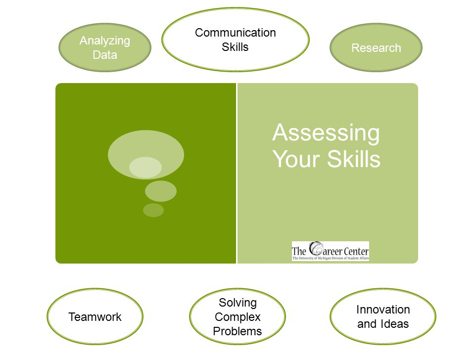 Assessing Your Skills Communication Skills Research Innovation and Ideas Teamwork Solving Complex Problems Analyzing Data