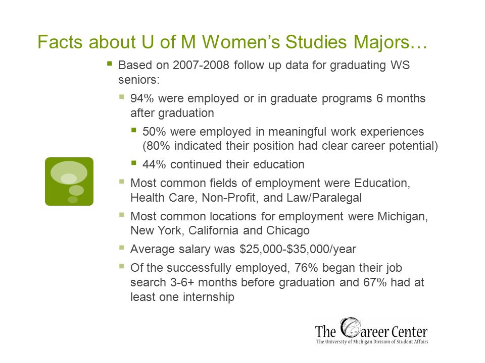 Facts about U of M Women's Studies Majors…  Based on 2007-2008 follow up data for graduating WS seniors:  94% were employed or in graduate programs 6 months after graduation  50% were employed in meaningful work experiences (80% indicated their position had clear career potential)  44% continued their education  Most common fields of employment were Education, Health Care, Non-Profit, and Law/Paralegal  Most common locations for employment were Michigan, New York, California and Chicago  Average salary was $25,000-$35,000/year  Of the successfully employed, 76% began their job search 3-6+ months before graduation and 67% had at least one internship