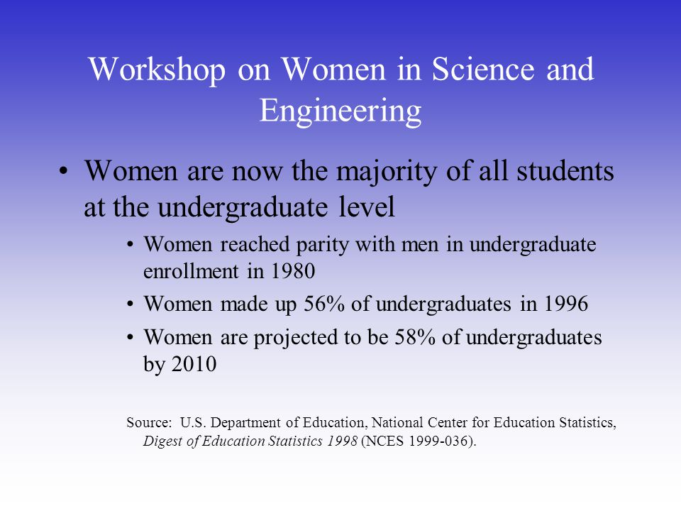 Workshop on Women in Science and Engineering Women are now the majority of all students at the undergraduate level Women reached parity with men in undergraduate enrollment in 1980 Women made up 56% of undergraduates in 1996 Women are projected to be 58% of undergraduates by 2010 Source: U.S.