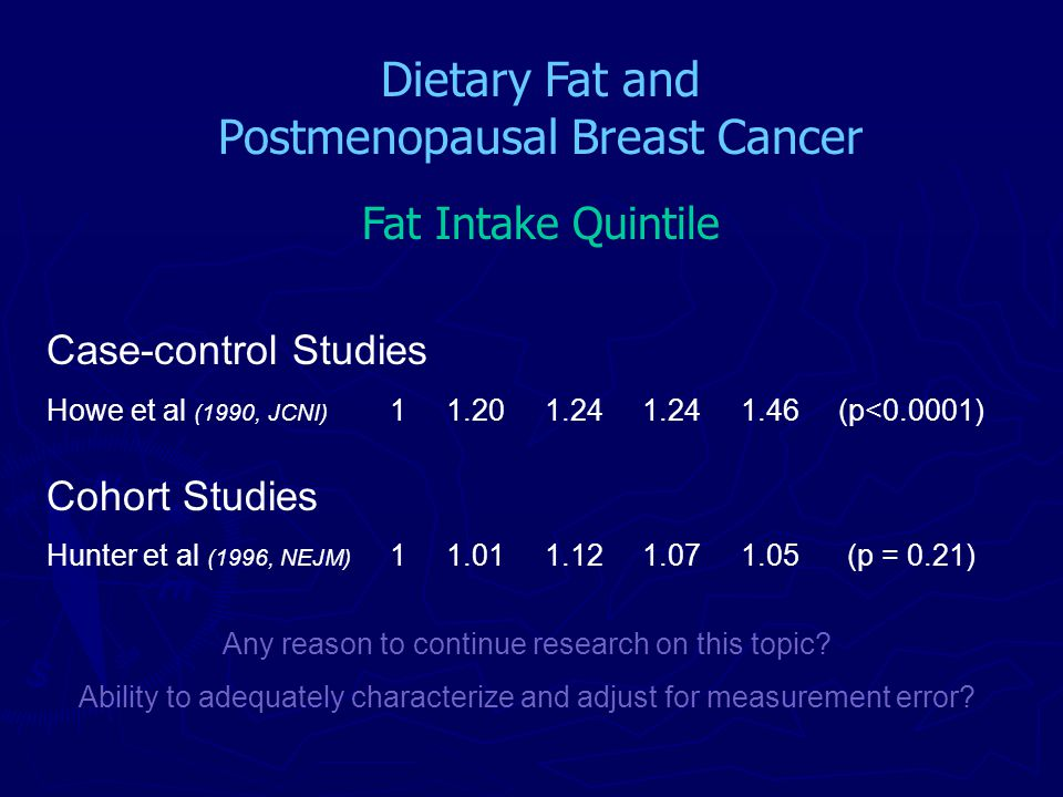 Dietary Fat and Postmenopausal Breast Cancer Fat Intake Quintile Case-control Studies Howe et al (1990, JCNI) 1 1.20 1.24 1.24 1.46 (p<0.0001) Cohort Studies Hunter et al (1996, NEJM) 1 1.01 1.12 1.07 1.05 (p = 0.21) Any reason to continue research on this topic.