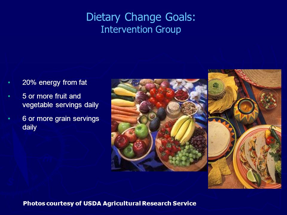 Dietary Change Goals: Intervention Group Photos courtesy of USDA Agricultural Research Service 20% energy from fat 5 or more fruit and vegetable servings daily 6 or more grain servings daily