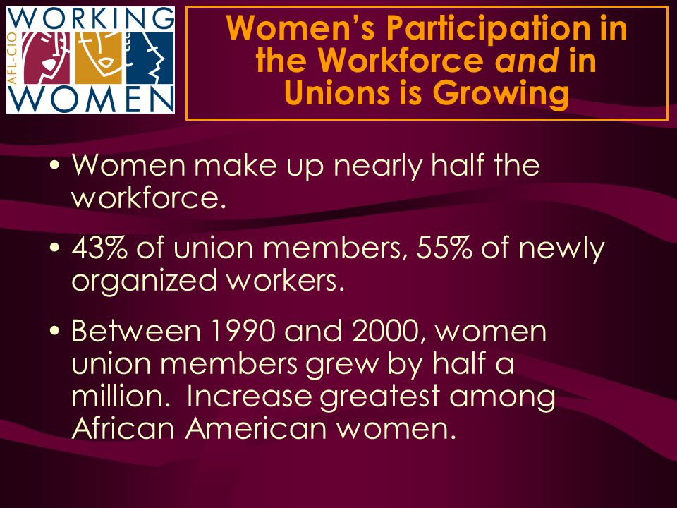 We Win More Union Elections with Women Workers and Women Organizers 62% wins  women majority 35% wins  women minority 82% wins  75% or more women of color 55% wins  women organizers 42% wins  male organizers 89% wins  majority women of color and woman of color as lead or staff organizer Source: 2003 study by Kate Bronfenbrenner.