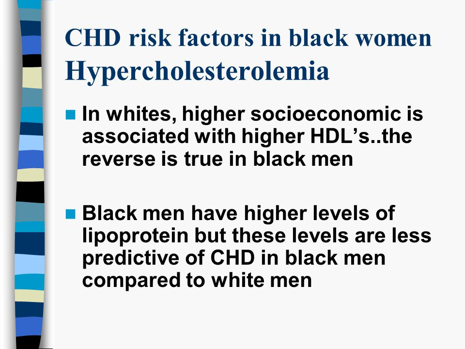 CHD risk factors in black women Hypercholesterolemia In whites, higher socioeconomic is associated with higher HDL's..the reverse is true in black men Black men have higher levels of lipoprotein but these levels are less predictive of CHD in black men compared to white men
