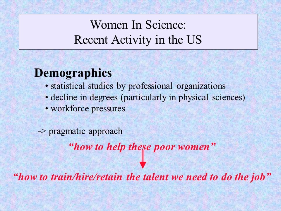 Women In Science: Recent Activity in the US Demographics statistical studies by professional organizations decline in degrees (particularly in physical sciences) workforce pressures -> pragmatic approach how to help these poor women how to train/hire/retain the talent we need to do the job