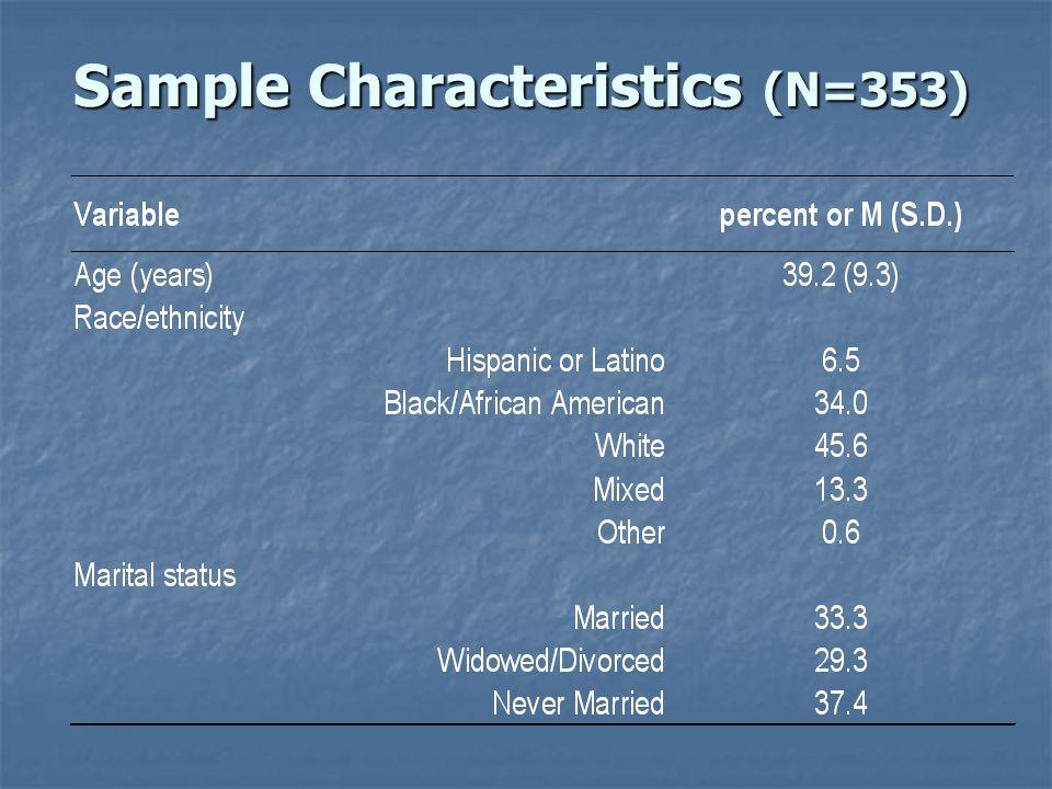 Sample Characteristics (N=353)