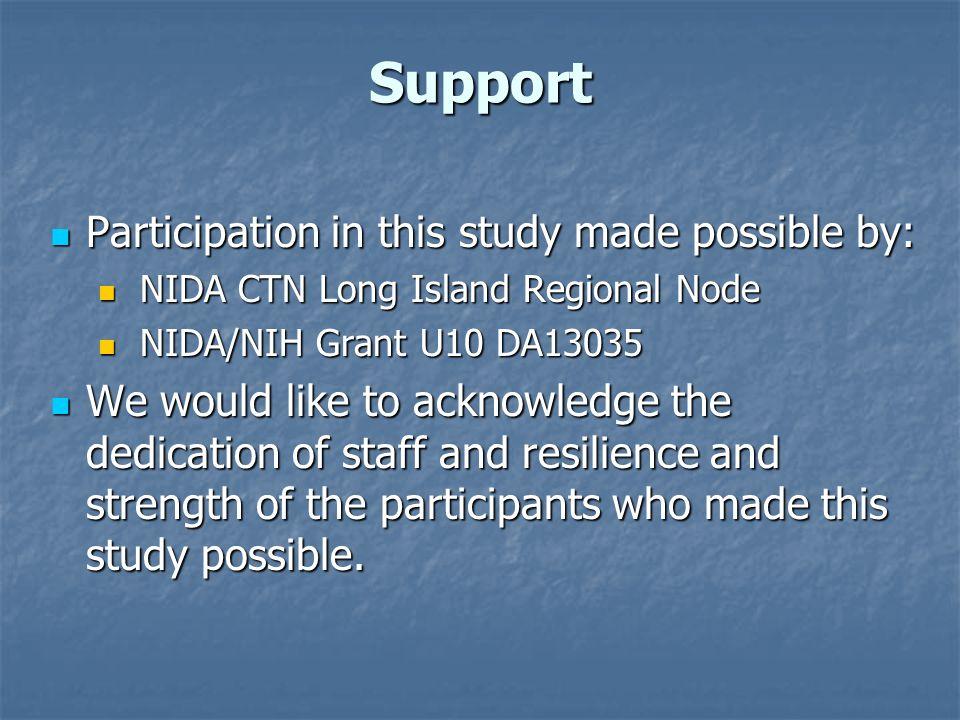 Support Participation in this study made possible by: Participation in this study made possible by: NIDA CTN Long Island Regional Node NIDA CTN Long I