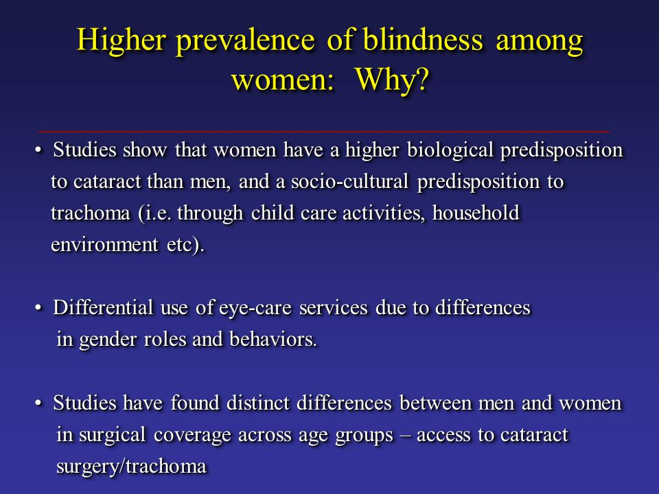 Higher prevalence of blindness among women: Why.