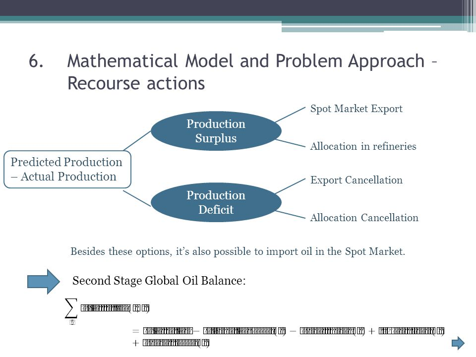 6.Mathematical Model and Problem Approach – Recourse actions Predicted Production – Actual Production Production Surplus Spot Market Export Allocation in refineries Production Deficit Export Cancellation Allocation Cancellation Besides these options, it's also possible to import oil in the Spot Market.