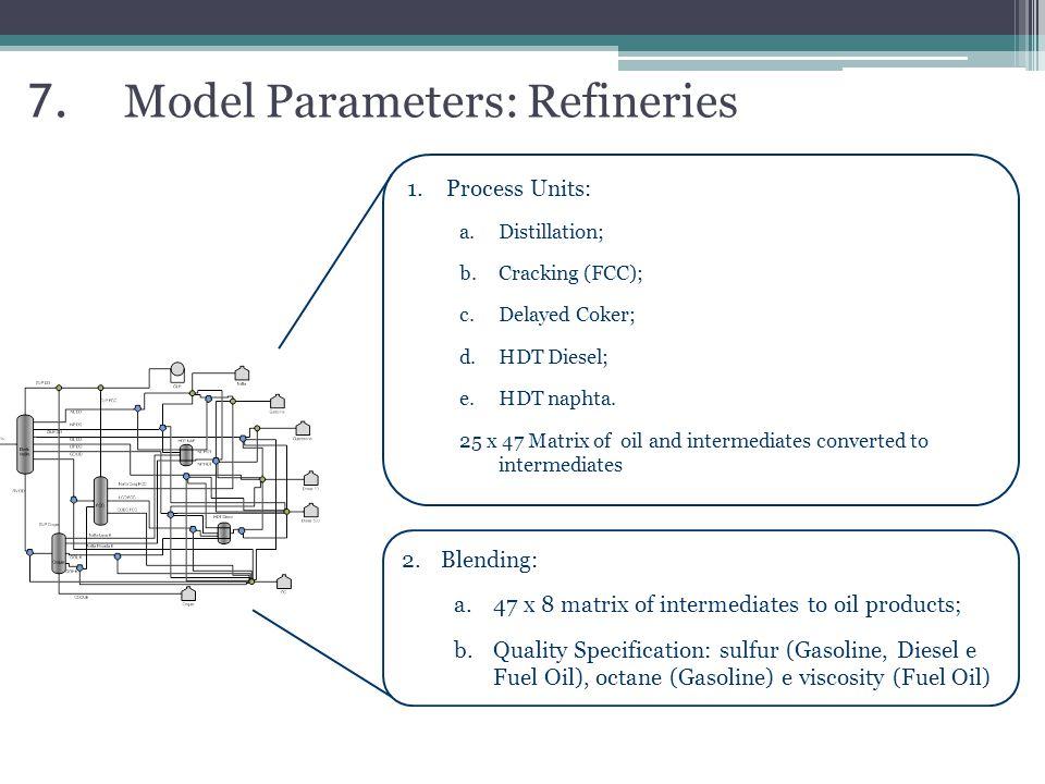 1.Process Units: a.Distillation; b.Cracking (FCC); c.Delayed Coker; d.HDT Diesel; e.HDT naphta.