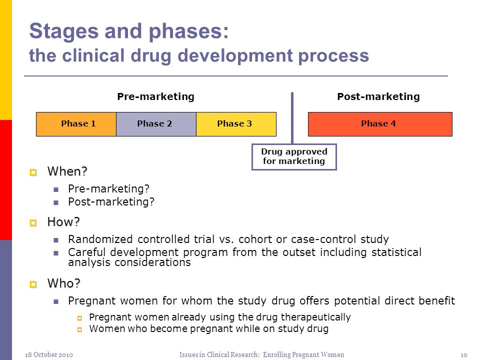 18 October 2010Issues in Clinical Research: Enrolling Pregnant Women10 Stages and phases: the clinical drug development process  When? Pre-marketing?