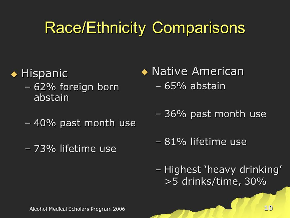 Alcohol Medical Scholars Program 2006 10 Race/Ethnicity Comparisons  Hispanic –62% foreign born abstain –40% past month use –73% lifetime use  Native American –65% abstain –36% past month use –81% lifetime use –Highest 'heavy drinking' >5 drinks/time, 30%