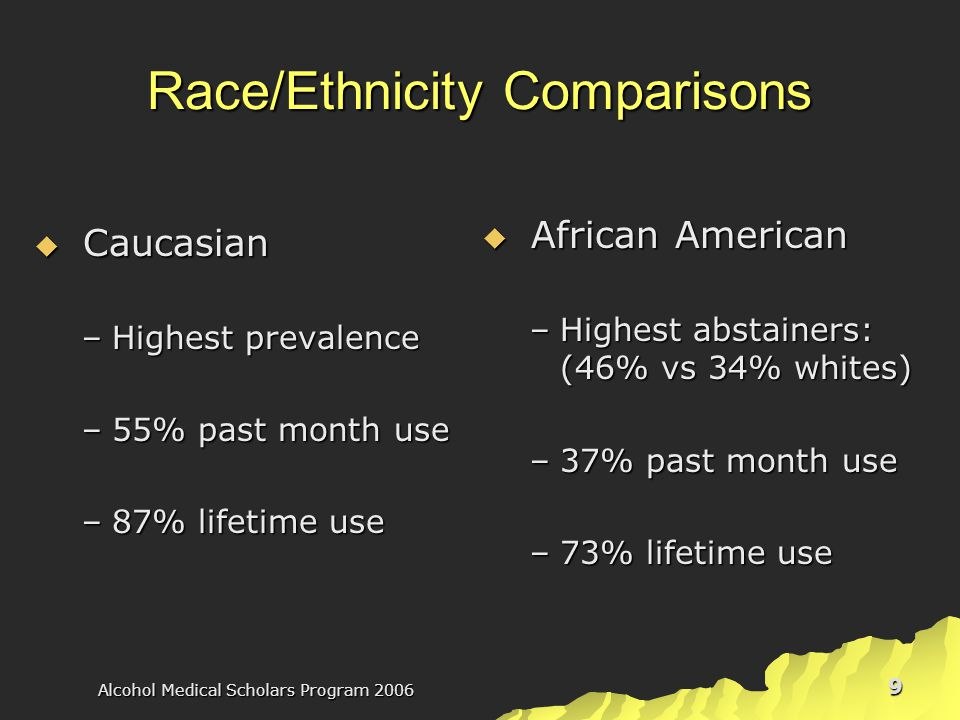 Alcohol Medical Scholars Program 2006 9 Race/Ethnicity Comparisons  Caucasian –Highest prevalence –55% past month use –87% lifetime use  African American –Highest abstainers: (46% vs 34% whites) –37% past month use –73% lifetime use