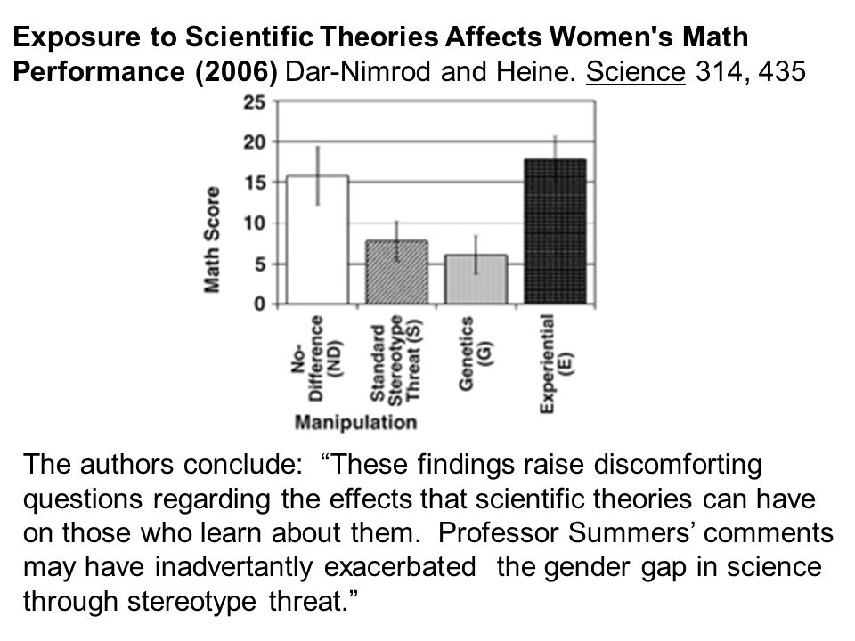 Exposure to Scientific Theories Affects Women s Math Performance (2006) Dar-Nimrod and Heine.
