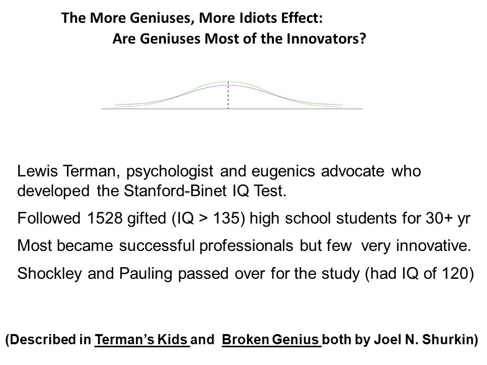 The More Geniuses, More Idiots Effect: Are Geniuses Most of the Innovators.