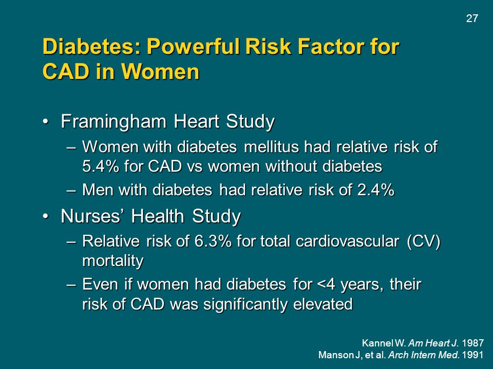 27 Diabetes: Powerful Risk Factor for CAD in Women Framingham Heart StudyFramingham Heart Study –Women with diabetes mellitus had relative risk of 5.4