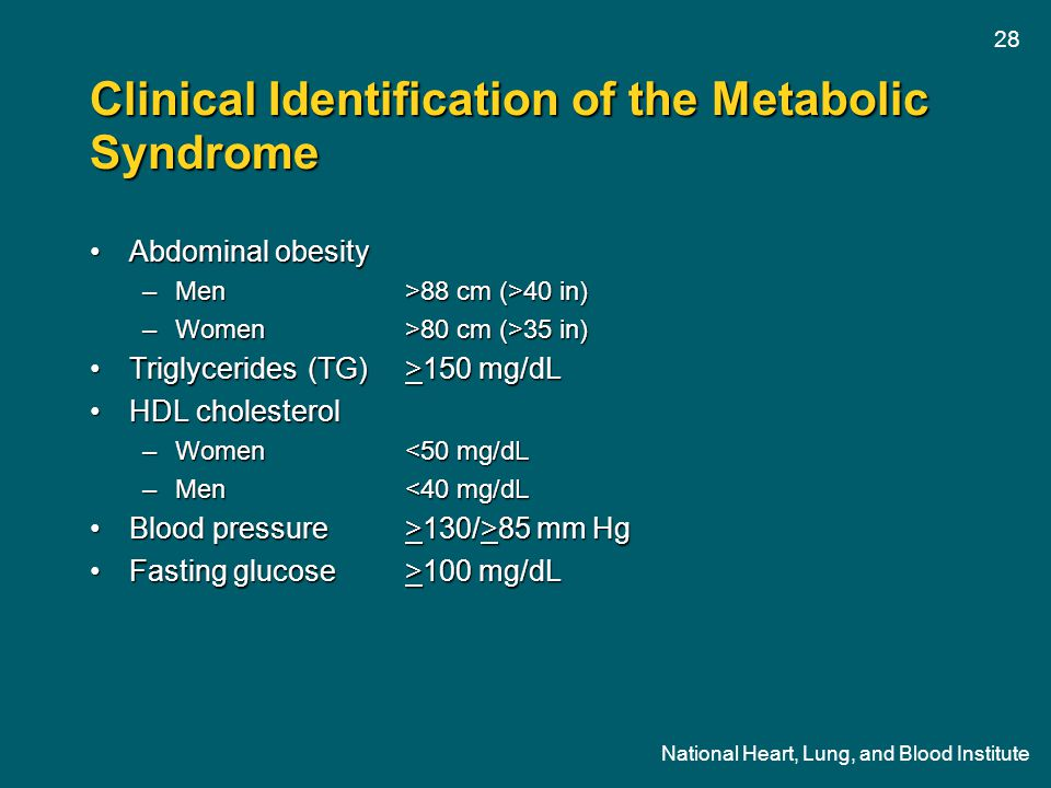 28 Clinical Identification of the Metabolic Syndrome Abdominal obesityAbdominal obesity –Men>88 cm (>40 in) –Women>80 cm (>35 in) Triglycerides (TG)>1