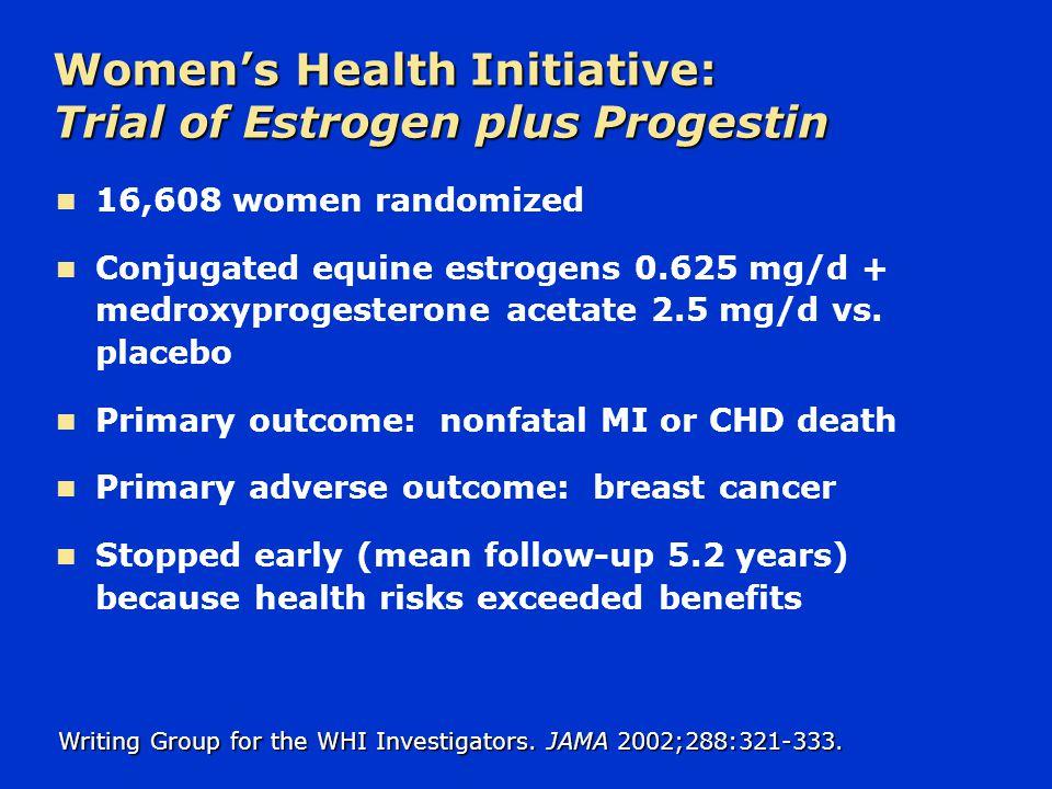 Women's Health Initiative: Trial of Estrogen plus Progestin 16,608 women randomized Conjugated equine estrogens 0.625 mg/d + medroxyprogesterone aceta