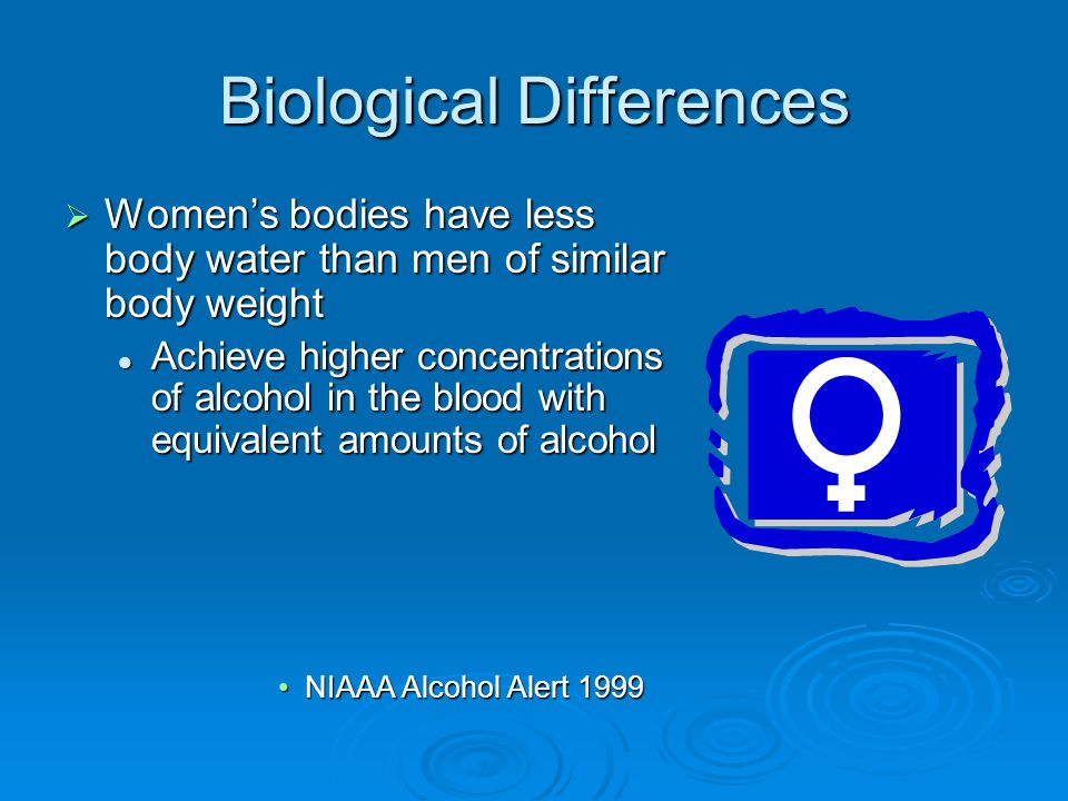 Biological Differences  Women's bodies have less body water than men of similar body weight Achieve higher concentrations of alcohol in the blood with equivalent amounts of alcohol Achieve higher concentrations of alcohol in the blood with equivalent amounts of alcohol NIAAA Alcohol Alert 1999NIAAA Alcohol Alert 1999